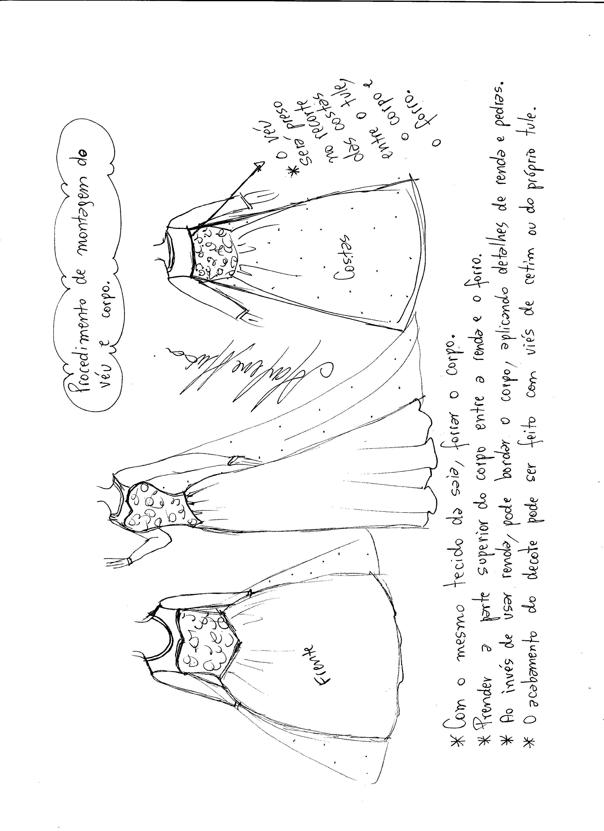 Procedimento de montagem do vestido Fronzen.