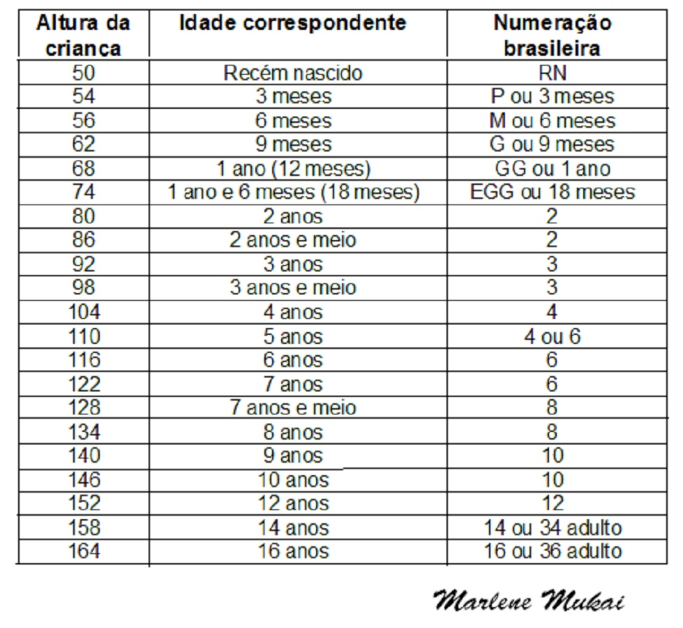 ad8965be6 Tabela de tamanhos infantis baseado na altura da criança e idade ...